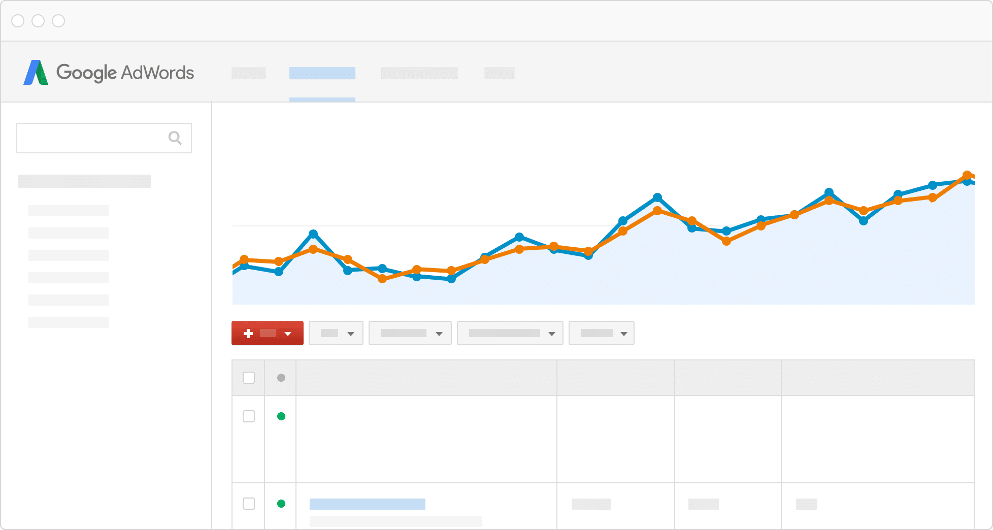 Starten met Google Adwords